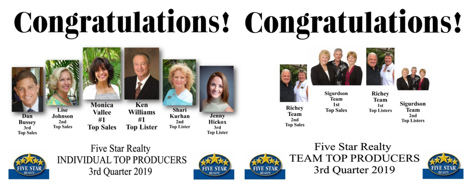 Congratulations to Our 2019 3rd Quarter Top Producers