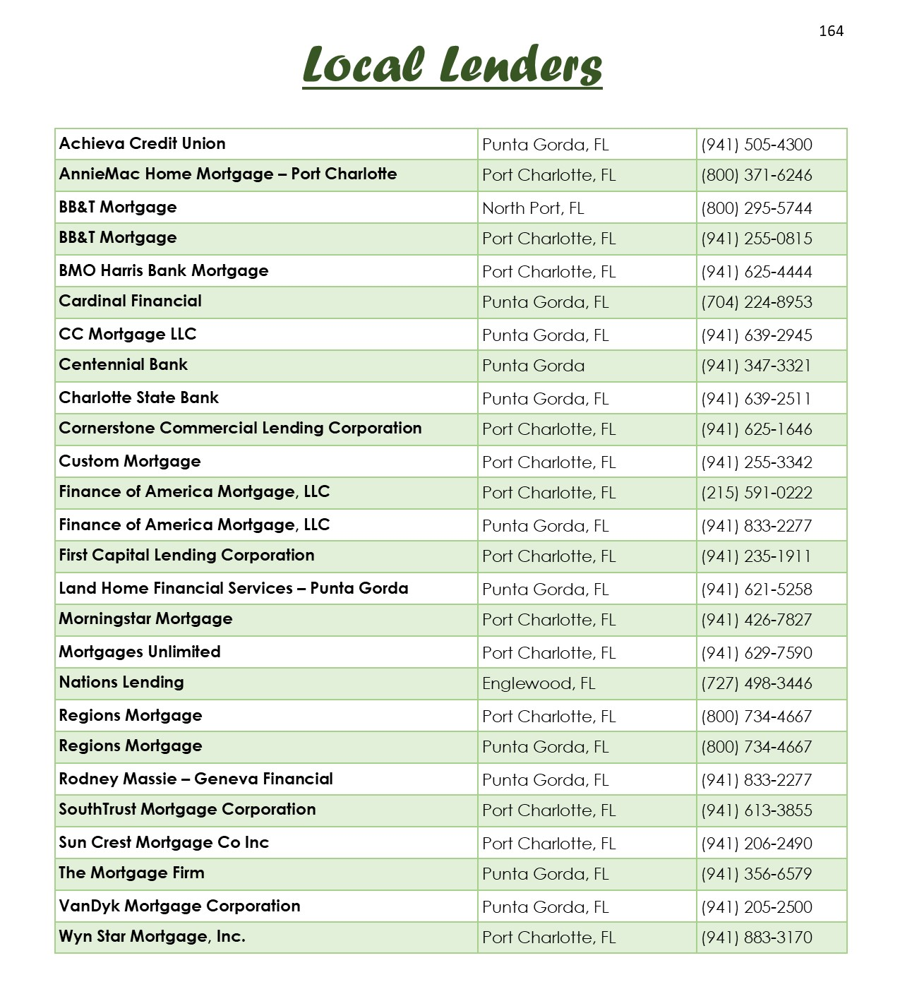 Local Lenders