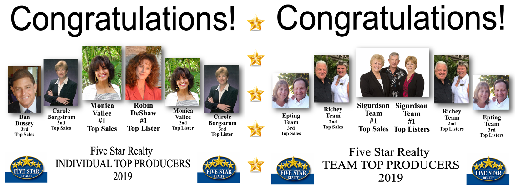 Congratulations To Our Five Star Realty Top Producers for 2019!!
